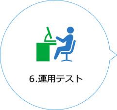 6.運用テスト